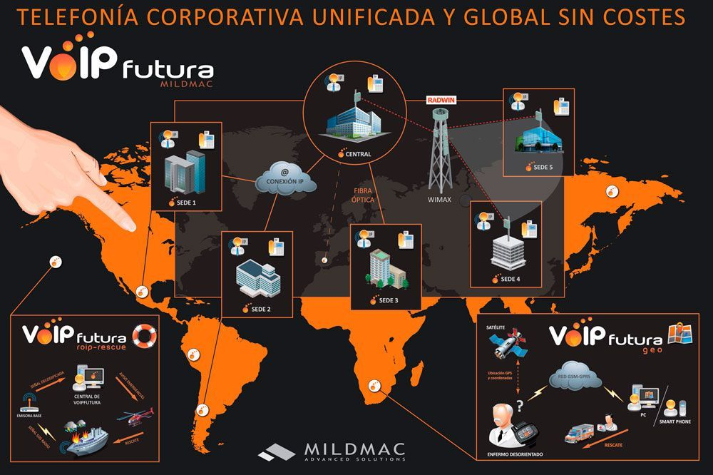 04-Cartel-VOIPF-ASLAN-2012-Internacionalizacion