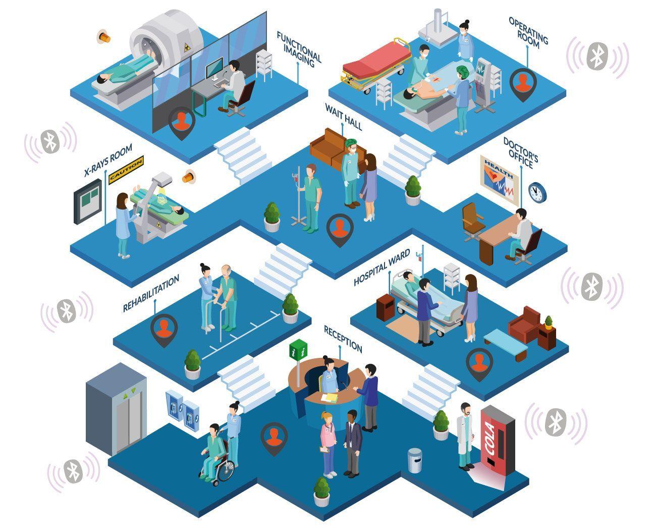 entorno-sanidad.jpg