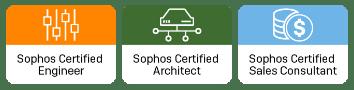 logos-sophos-t
