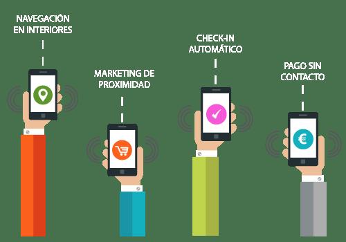 usos-beacons-para-web
